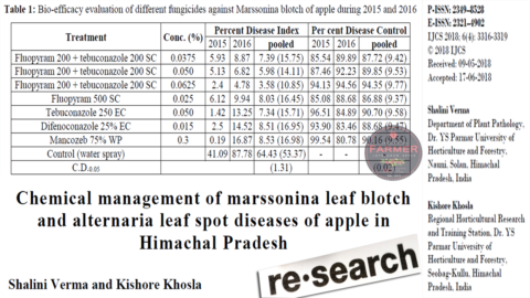 Research Paper | Chemical management of marssonina leaf blotch and alternaria leaf spot diseases of apple in Himachal Pradesh